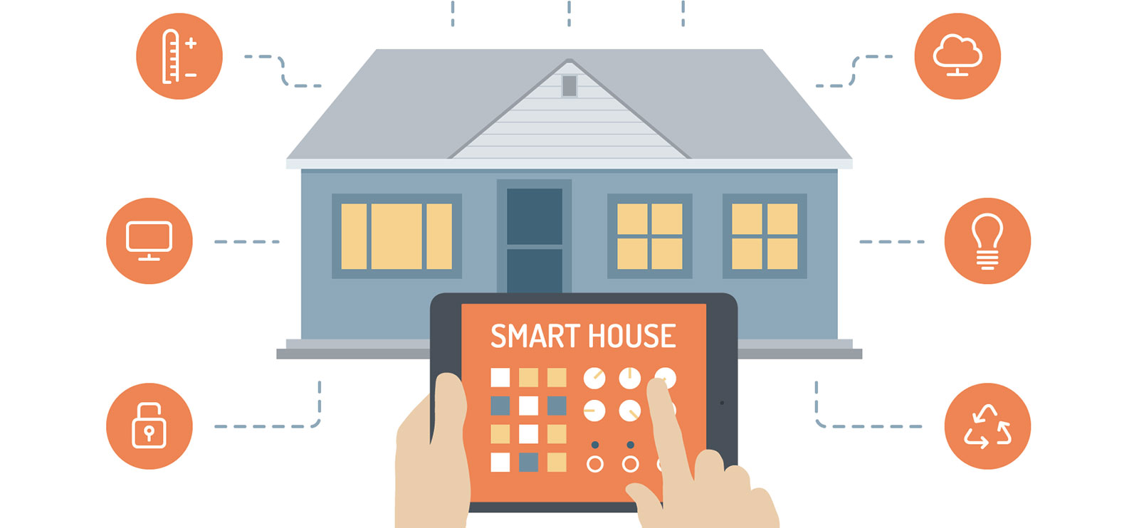 domótica casa inteligente