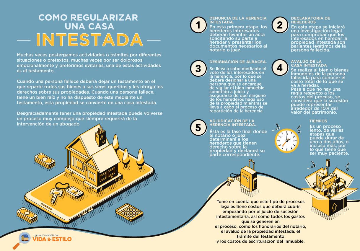 Infografía de como regularizar una casa intestada