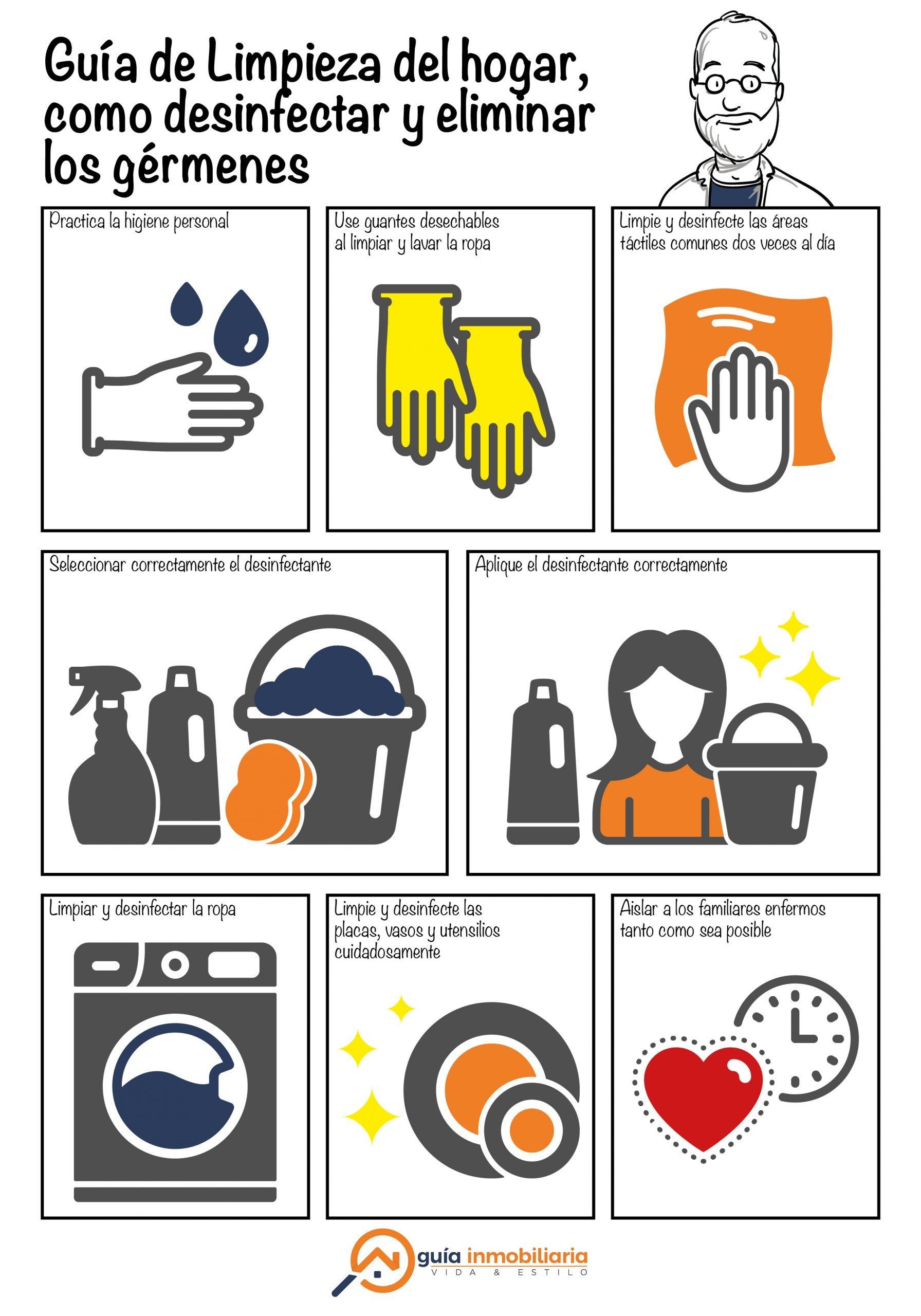 Guía de limpieza del hogar, como desinfectar y eliminar los gérmenes