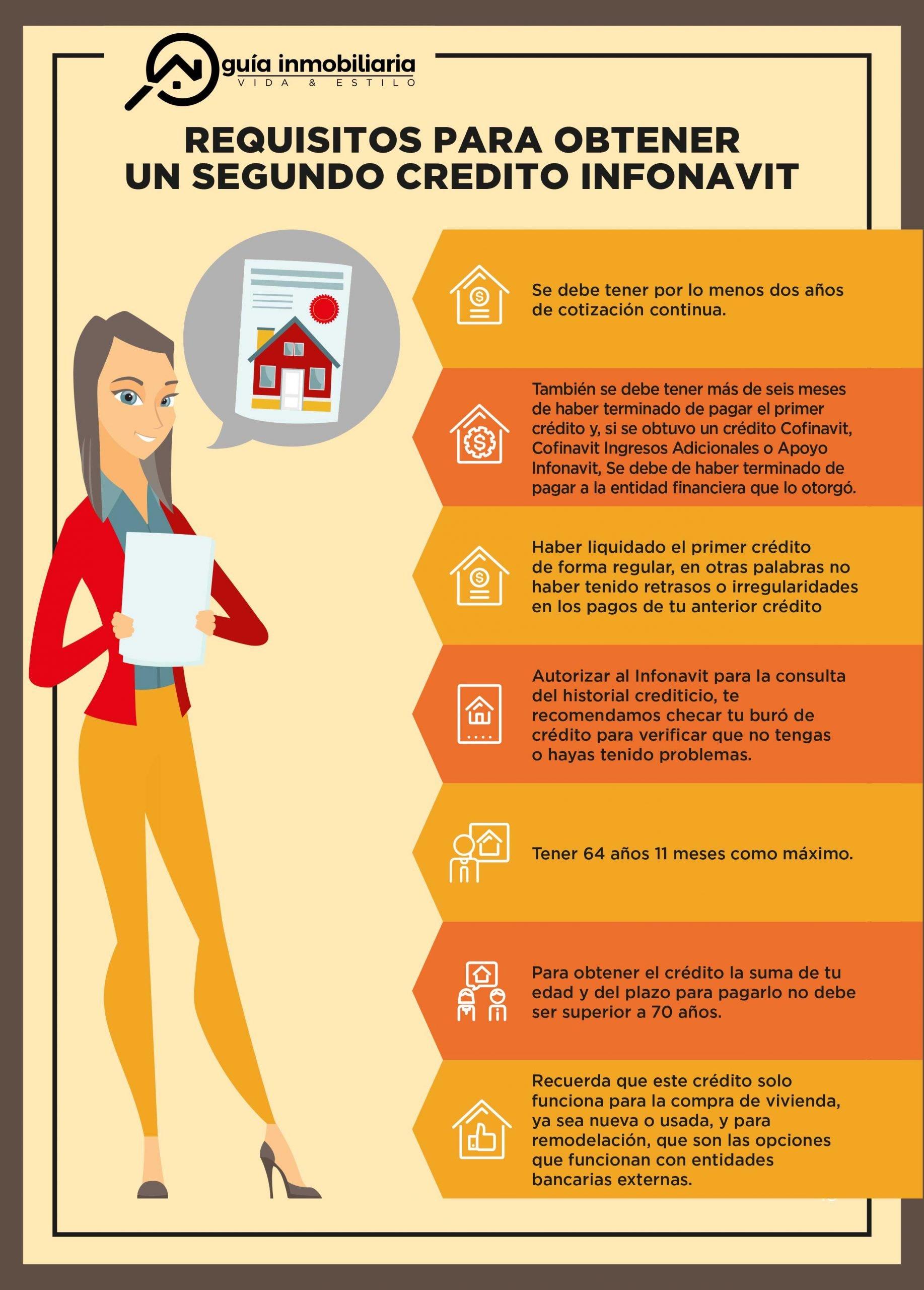 Requisitos para obtener un segundo crédito Infonavit